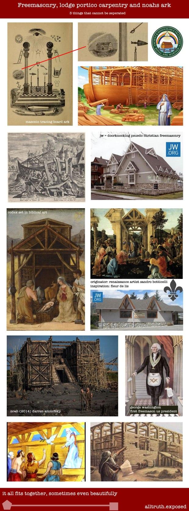 freemasonry portico lodge noah ark