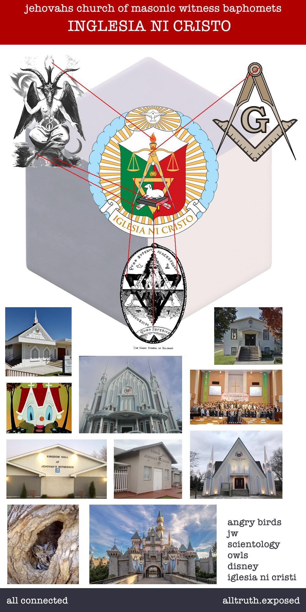 iglesia ni cristo cult philippines freemasonry jehovah witness baphomet christian cult