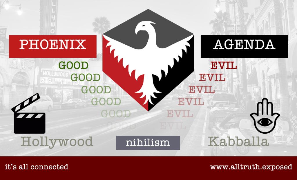 the phoenix agenda hollywood kabballa nihilism satanism