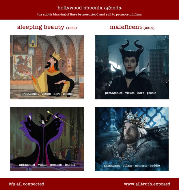 the phoenix agenda maleficent sleeping beauty hollywood kabballa satanism