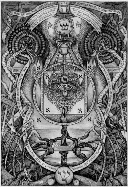 Tsimtsum Ein Soph Revealed Concealed Jewish Mysticism Kabbala