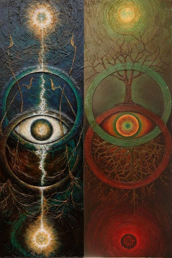 Tsimtsum Eyes Without a Face Kabbala Ein Soph Esoteric Tarot Tree of Life