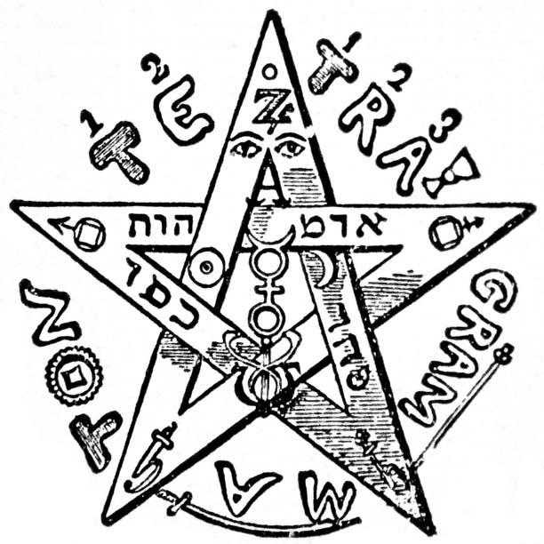 Tsimtsum Hidden Eyes Tetragrammaton