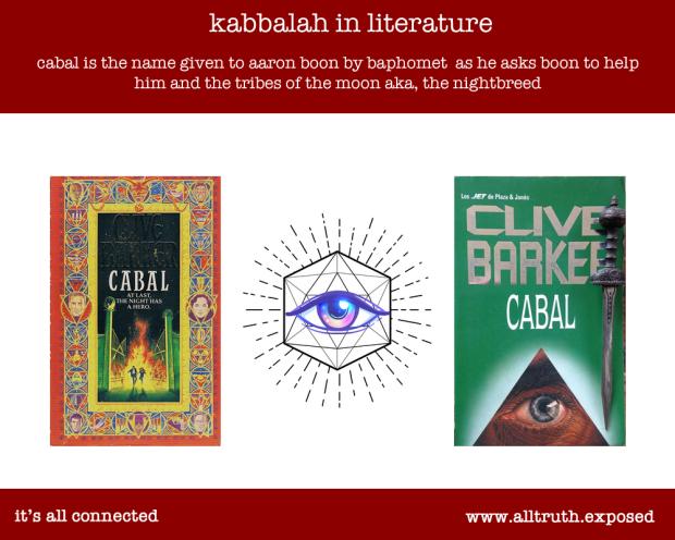 Clive Barker Cabal Nightbreed Book Cover Kabbalah Esotericism