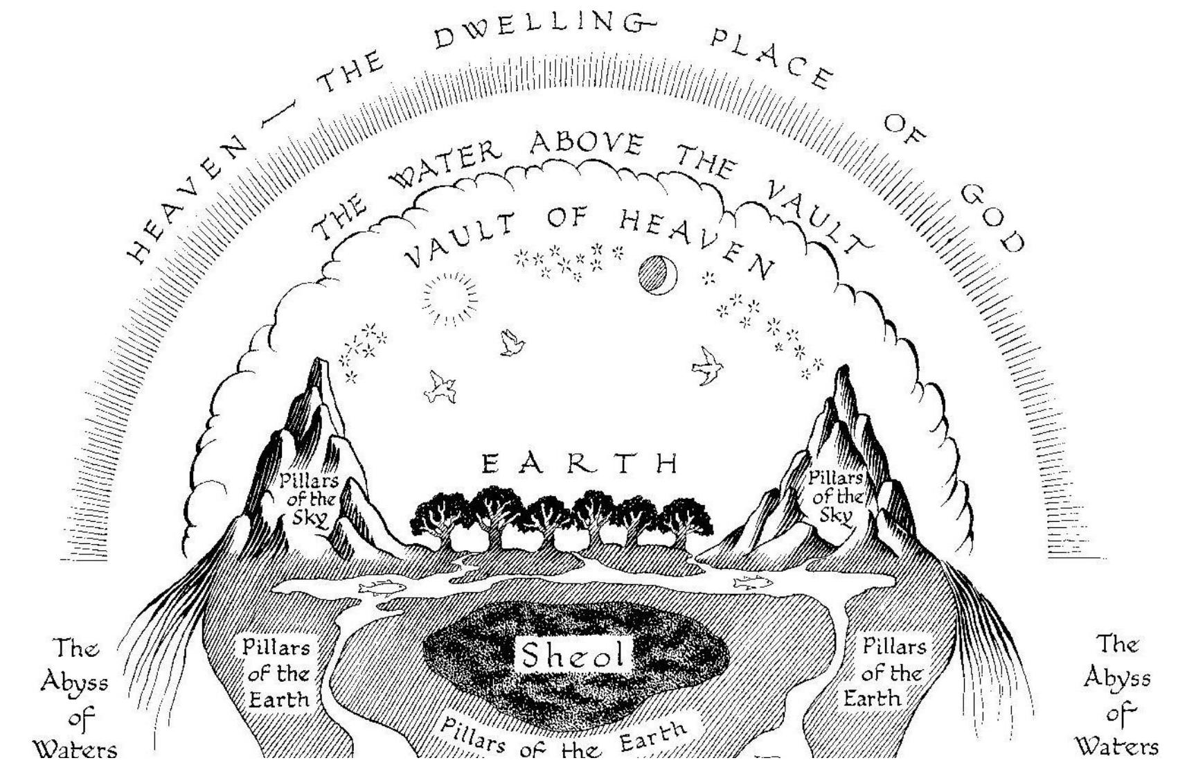 Flat Earth and Firmament Freemasons
