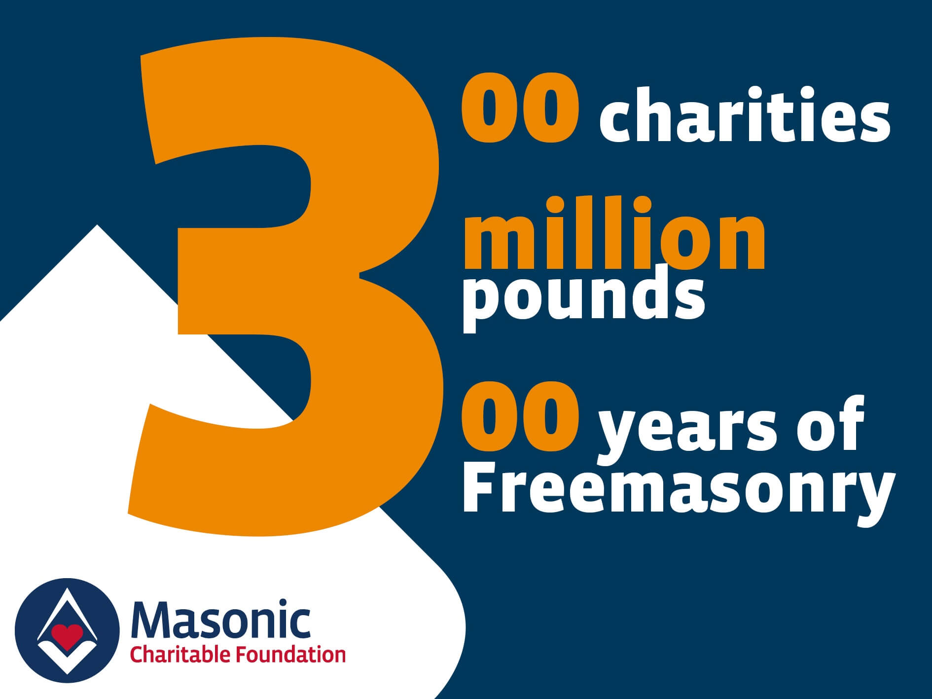 The Freemason Subversive Veil of Charity